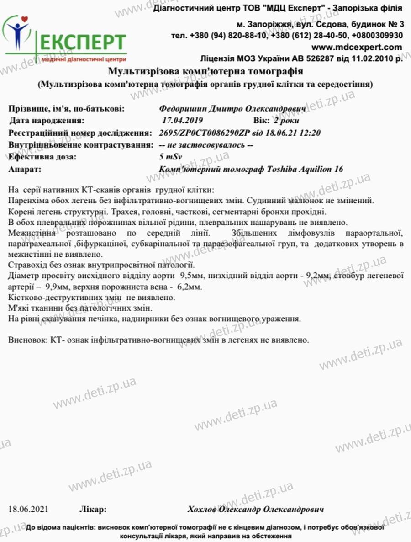 Результат МРТ Артем Галушка