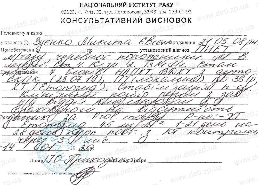 Заключение Никита Зуенко